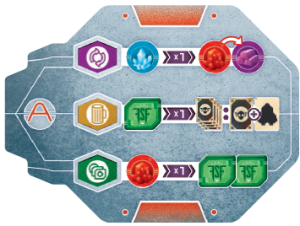 cog gaming board game review - far space foundry actions