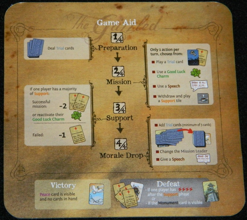 The Grizzled reference card