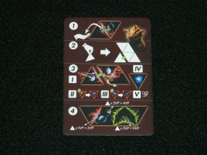 Player board for Galaxy of Trian