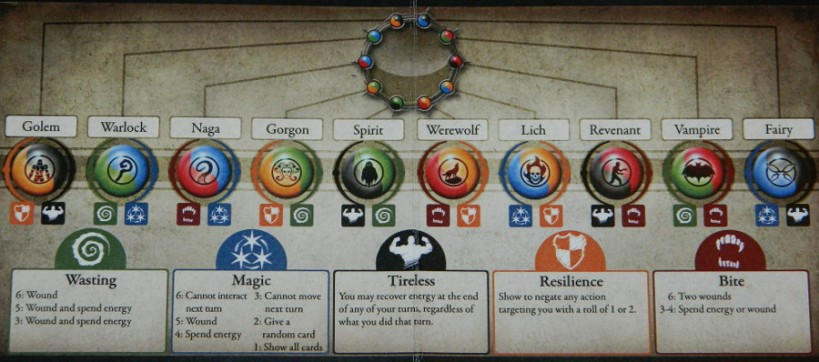 COG Gaming Hunt: The Quarry review- monsters
